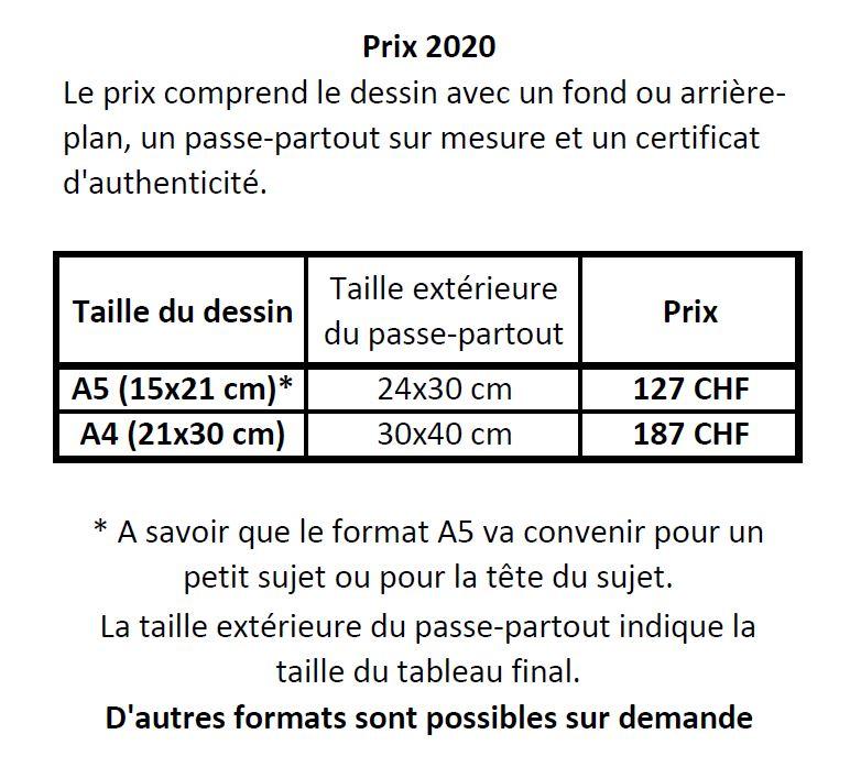Prix commande 2020