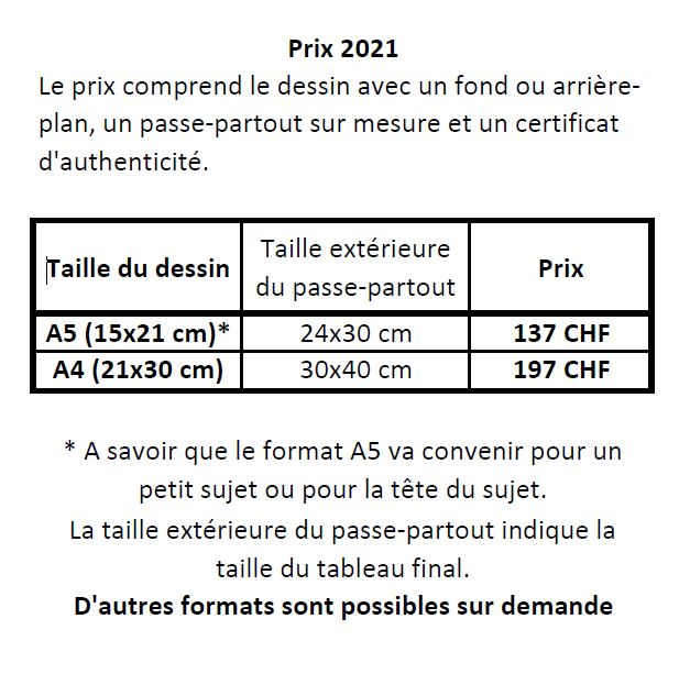 Prix 2021